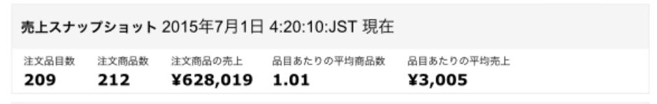 スクリーンショット 2015-07-01 13.52.12