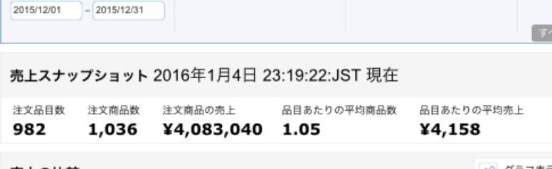 スクリーンショット 2016-01-07 16.59.45