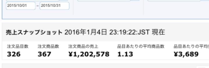 スクリーンショット 2016-01-07 16.59.19